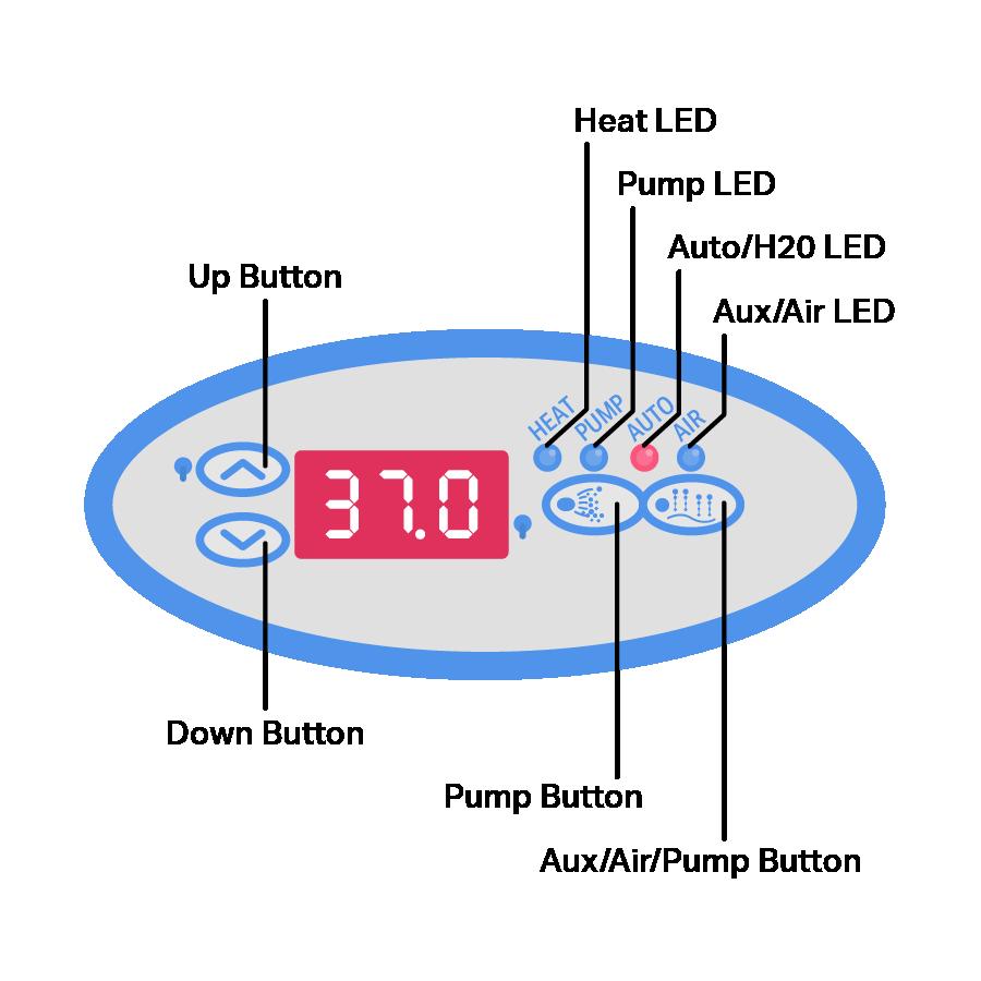 rotospa-hot-tub-controls